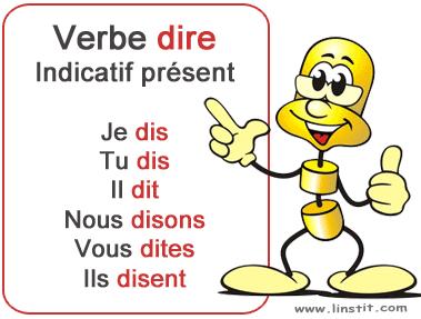 Toute La Conjugaison Verbe Dire Conjugaison Et Exercices