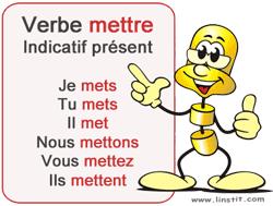 Toute La Conjugaison Verbe Mettre Conjugaison Et Exercices