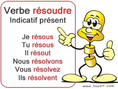 Toute La Conjugaison Verbe Resoudre Conjugaison Et Exercices