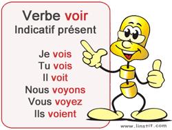 Toute La Conjugaison Verbe Voir Conjugaison Et Exercices
